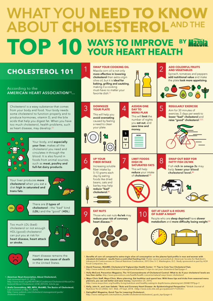 Top 10 Ways to Improve Your Heart Health