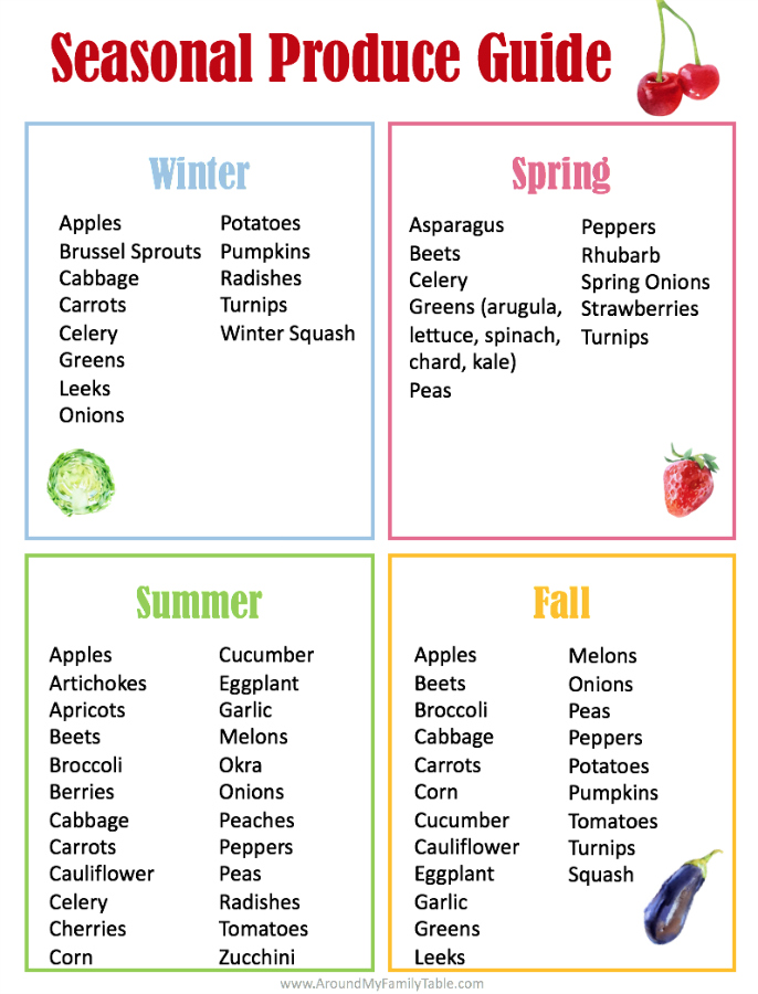 Seasonal Produce Guide Free Printable