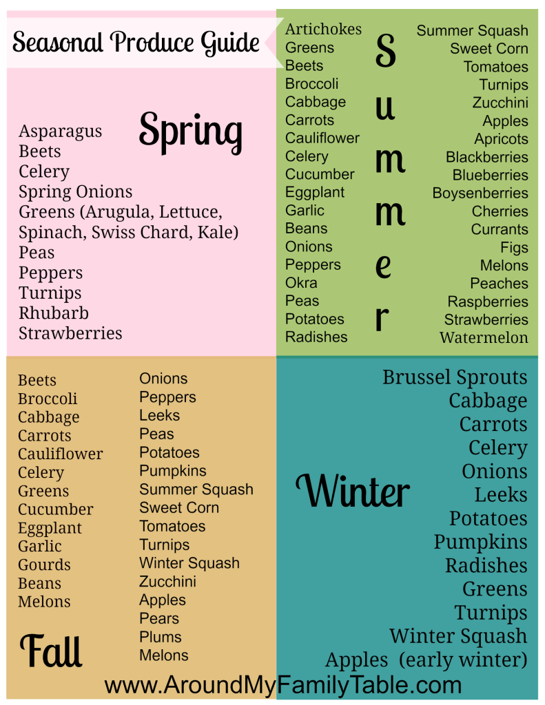 Seasonal Produce Chart {Free Printable}