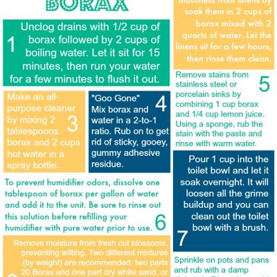9 Household Uses for Borax